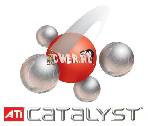 ATI Catalyst Software Suite 9.8