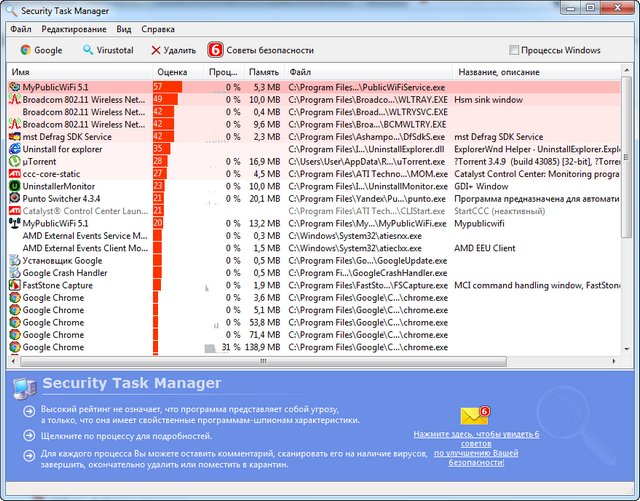 Security Task Manager 2.1i